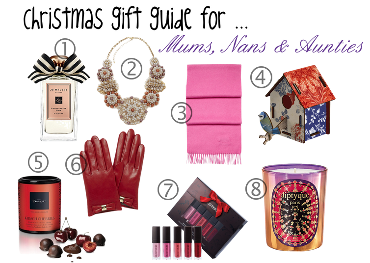 gift guide mums aunties - What Should I Buy My Mom For Christmas